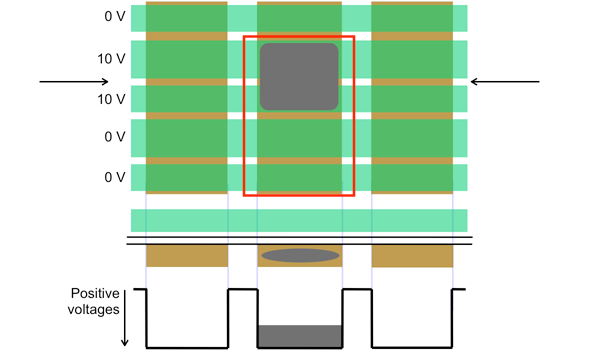 CCD top view and cross-section