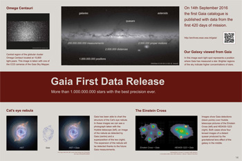 Gaia First Data Release poster