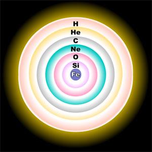 Building Permit Universe And Paseo Del Norte