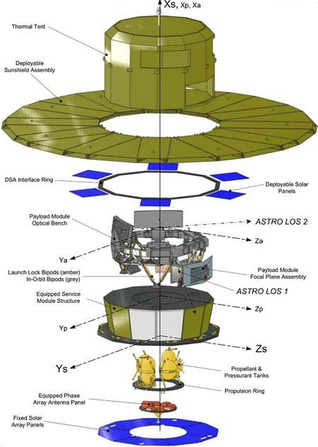 esa satellite structure - photo #32